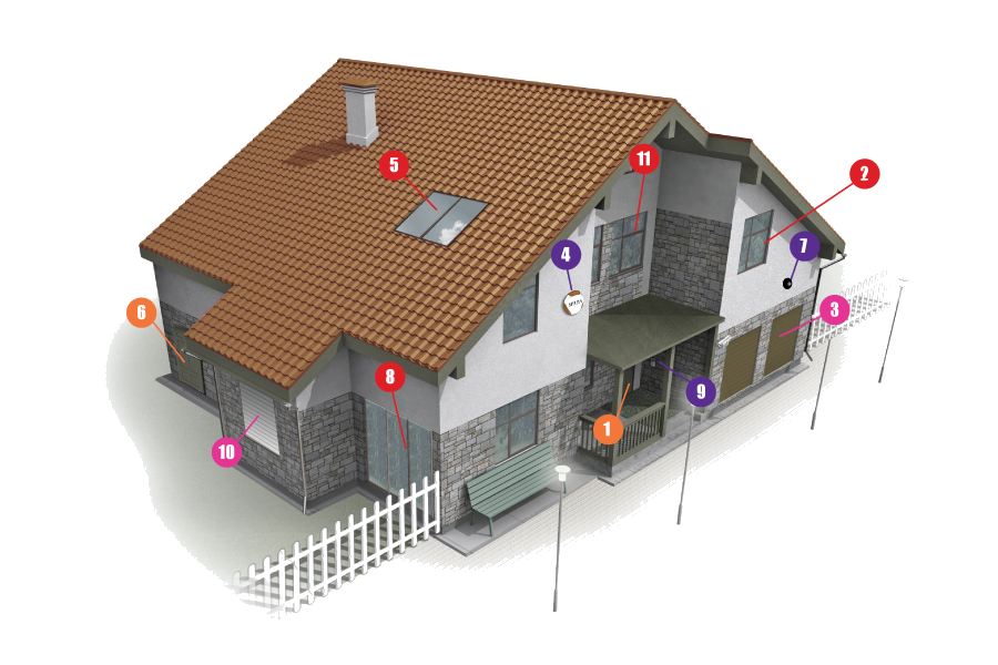 e home security guideline
